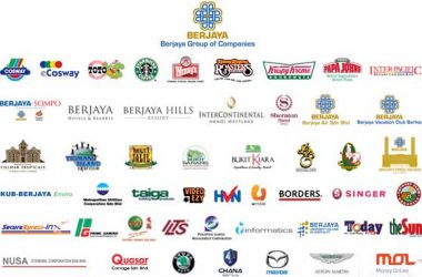 berjaya 380x250 - Best MLM Companies in Malaysia