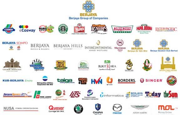 berjaya - Best MLM Companies in Malaysia